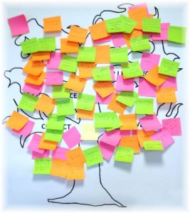 post_it_tree